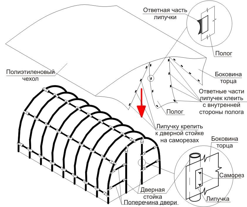 Как построить теплицу из армированной пленки своими руками?